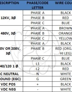 Ac color coding also conductors for photovoltaic systems blue oak energy rh blueoakenergy