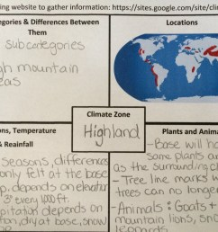 Fifth grade Lesson Climate Zones   BetterLesson [ 1200 x 1600 Pixel ]