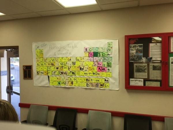 Eighth Grade Lesson Periodic Table Bulletin Board