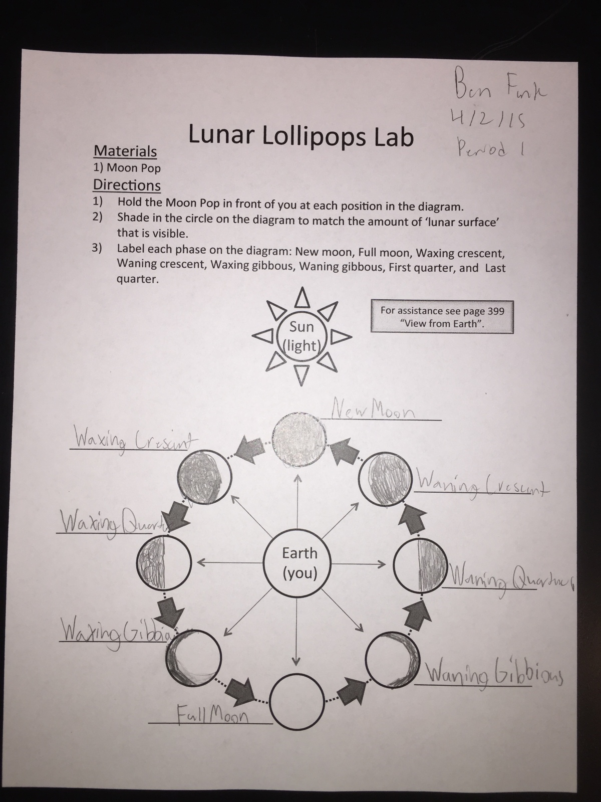 hight resolution of Eighth grade Lesson Lunar Lollipops   BetterLesson