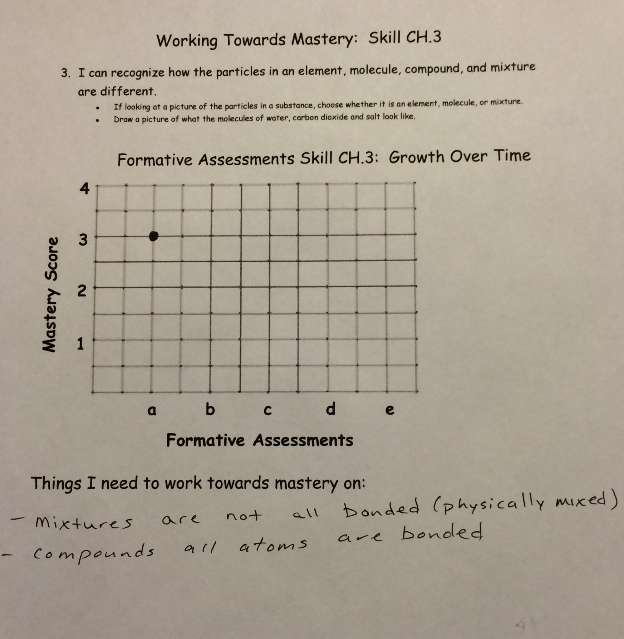 hight resolution of Lesson Marshmallow Molecules   BetterLesson
