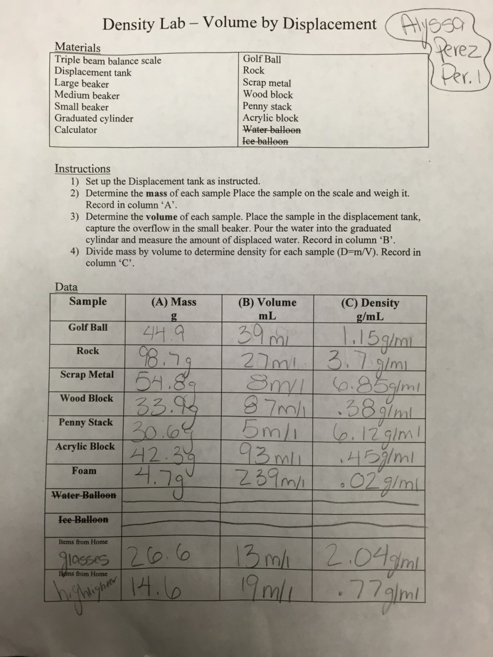 medium resolution of Eighth grade Lesson Density Lab (Volume by Displacement)