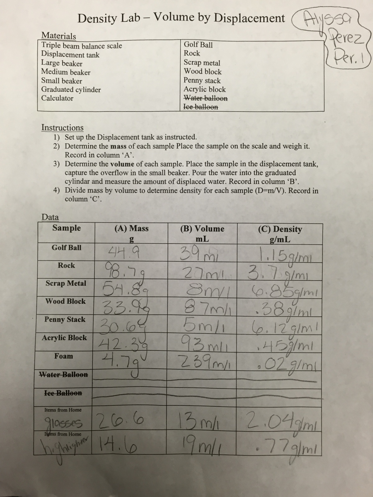 hight resolution of Eighth grade Lesson Density Lab (Volume by Displacement)