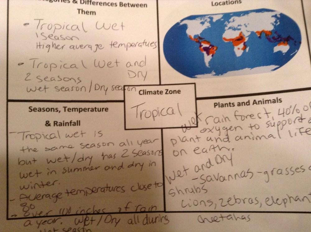 medium resolution of Fifth grade Lesson Climate Zones   BetterLesson