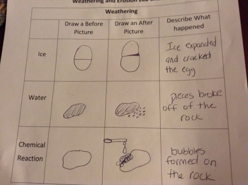 small resolution of Fifth grade Lesson Weathering