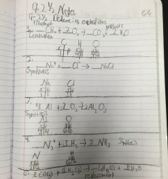 Eighth grade Lesson Balancing Chemical Equations   BetterLesson [ 1600 x 1200 Pixel ]