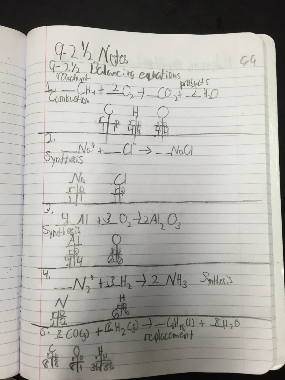 medium resolution of Eighth grade Lesson Balancing Chemical Equations   BetterLesson