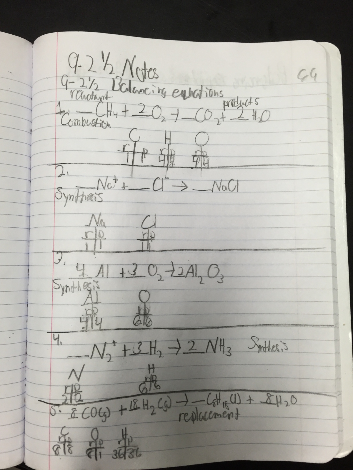 hight resolution of Eighth grade Lesson Balancing Chemical Equations   BetterLesson