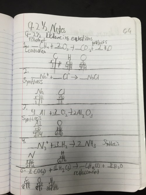 small resolution of Eighth grade Lesson Balancing Chemical Equations   BetterLesson