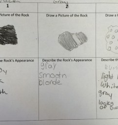 Fifth grade Lesson Rock Cycle   BetterLesson [ 1200 x 1600 Pixel ]