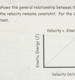 as mass and velocity increase the kinetic energy will increase as well the conference groups i typically work with in the following lesson include  [ 2047 x 771 Pixel ]