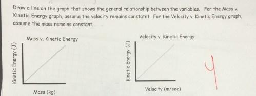 small resolution of as mass and velocity increase the kinetic energy will increase as well the conference groups i typically work with in the following lesson include
