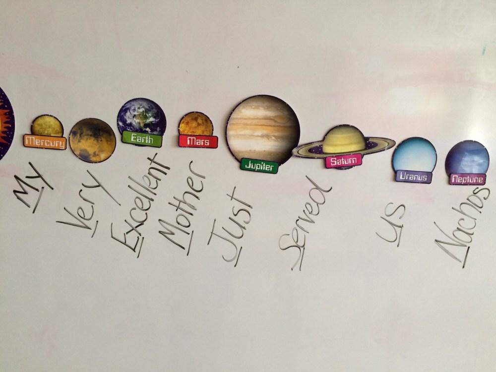 medium resolution of 1st grade solar system diagram