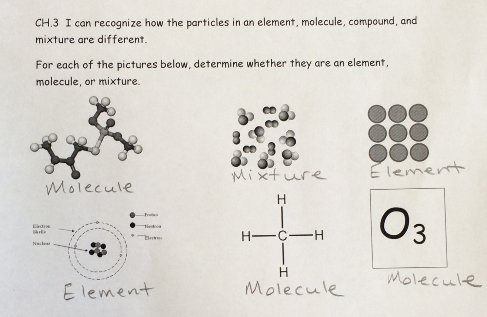 medium resolution of Lesson Crack That Marble! Properties of Matter Labs