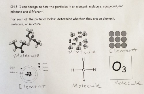 small resolution of Lesson Crack That Marble! Properties of Matter Labs