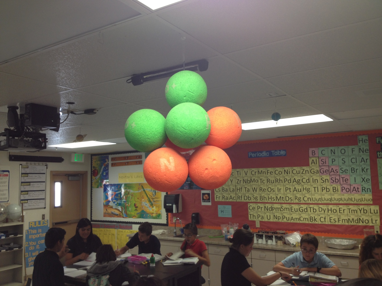 Eighth Grade Lesson Scale Model Of An Atom