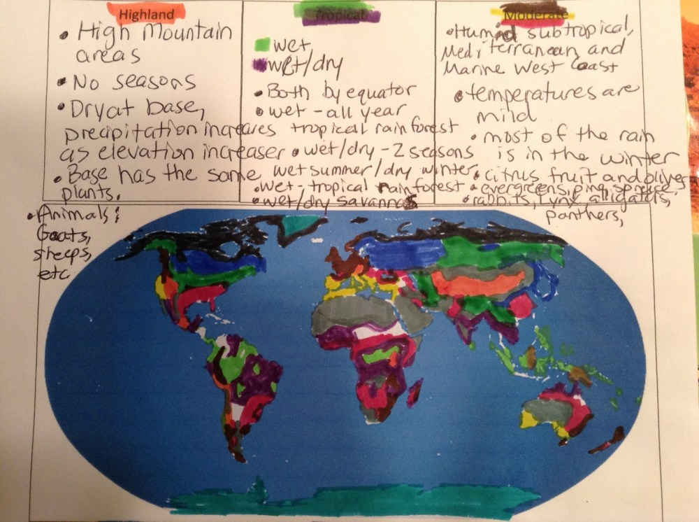 medium resolution of Fifth grade Lesson Climate Zones   BetterLesson