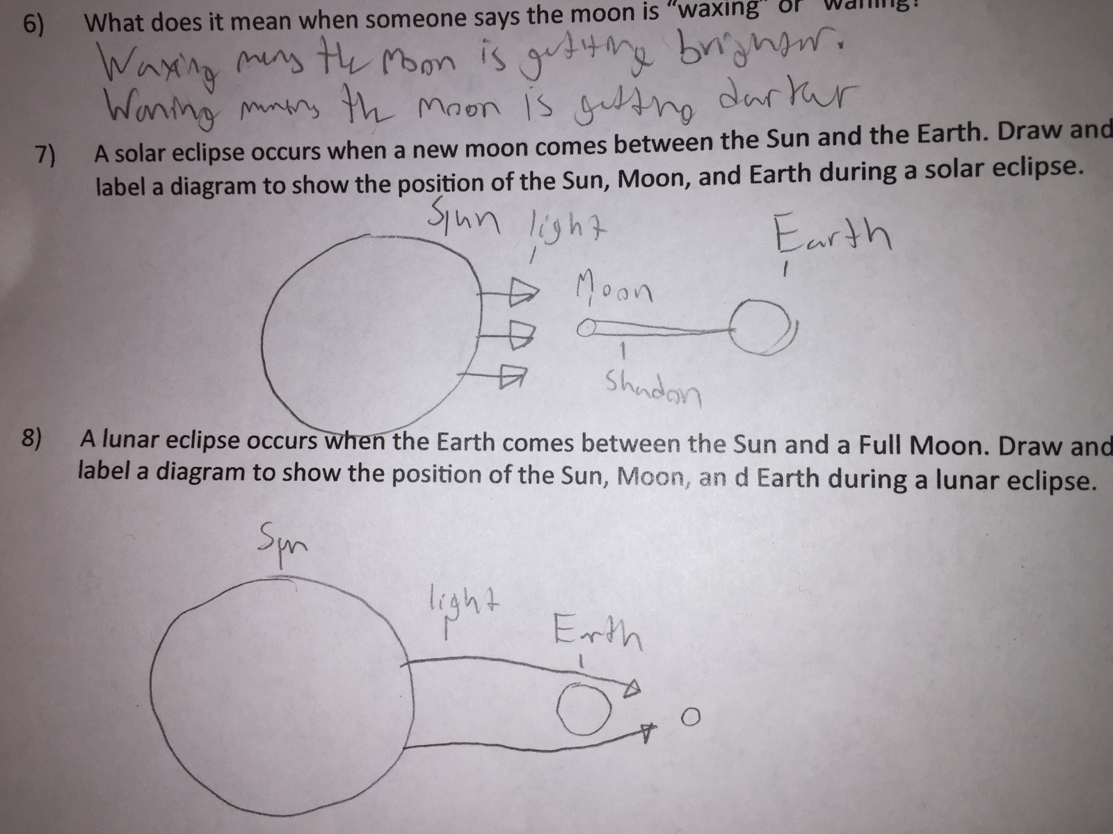 phases of the moon diagram to label turtle s head eighth grade lesson lunar lollipops betterlesson