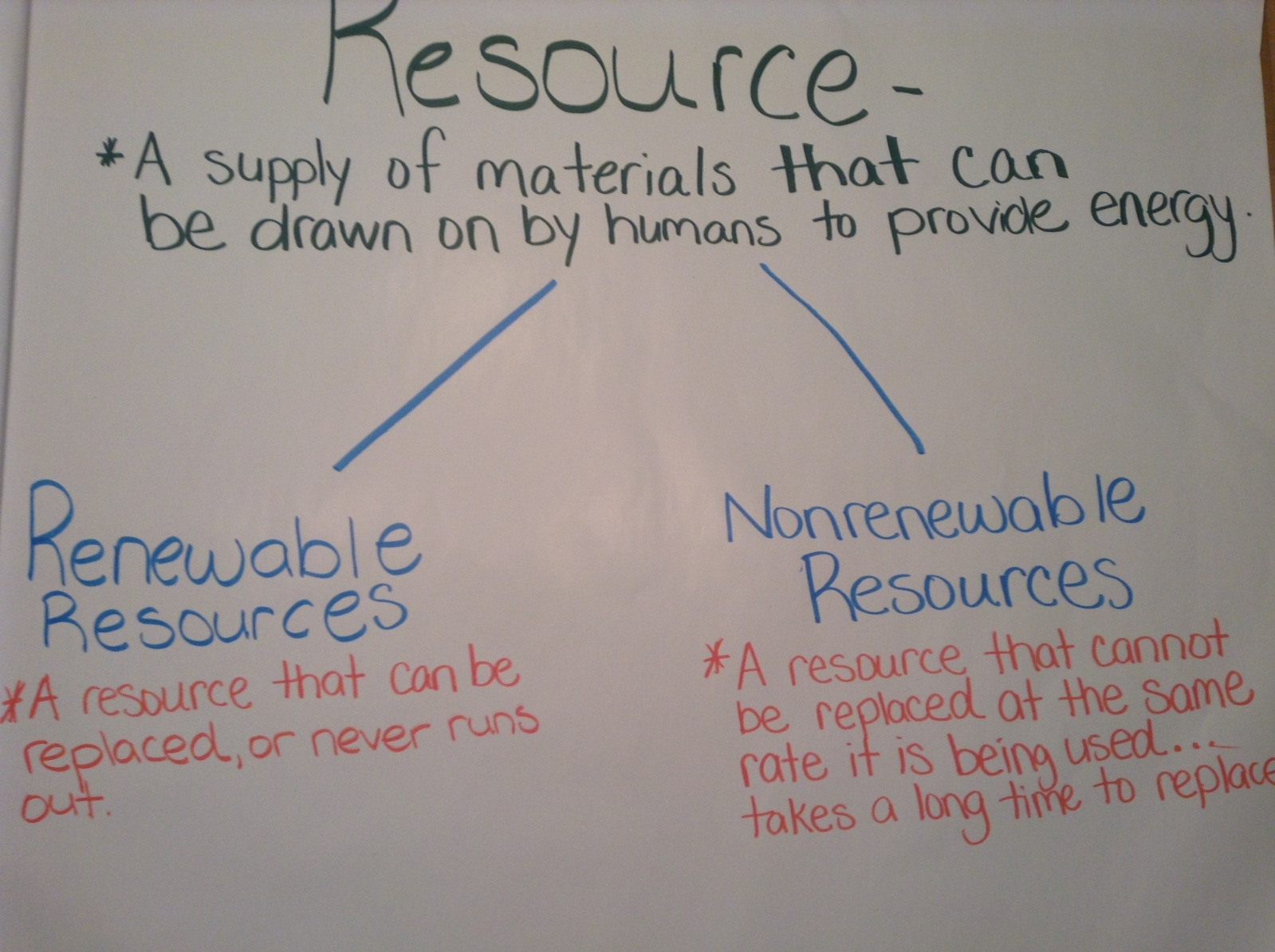 Non Renewable Energy Sources Definition