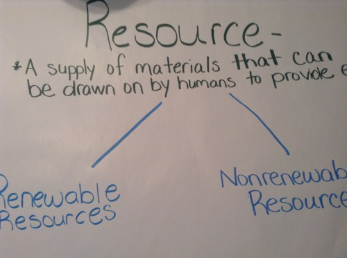 small resolution of Fifth grade Lesson Renewable and Nonrenewable Resources