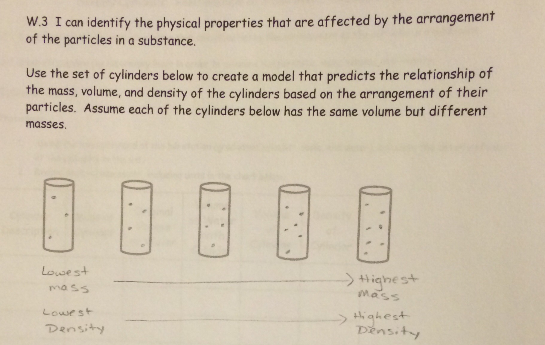 Lesson Density Cylinder Lab An Introduction To Density