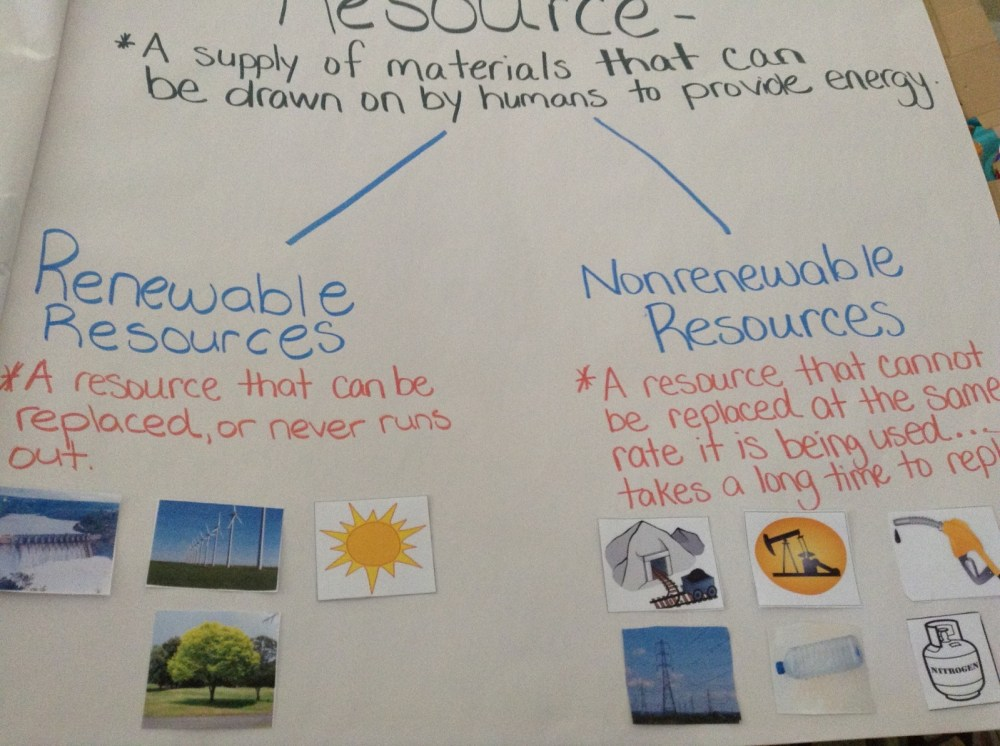 medium resolution of Fifth grade Lesson Renewable and Nonrenewable Resources