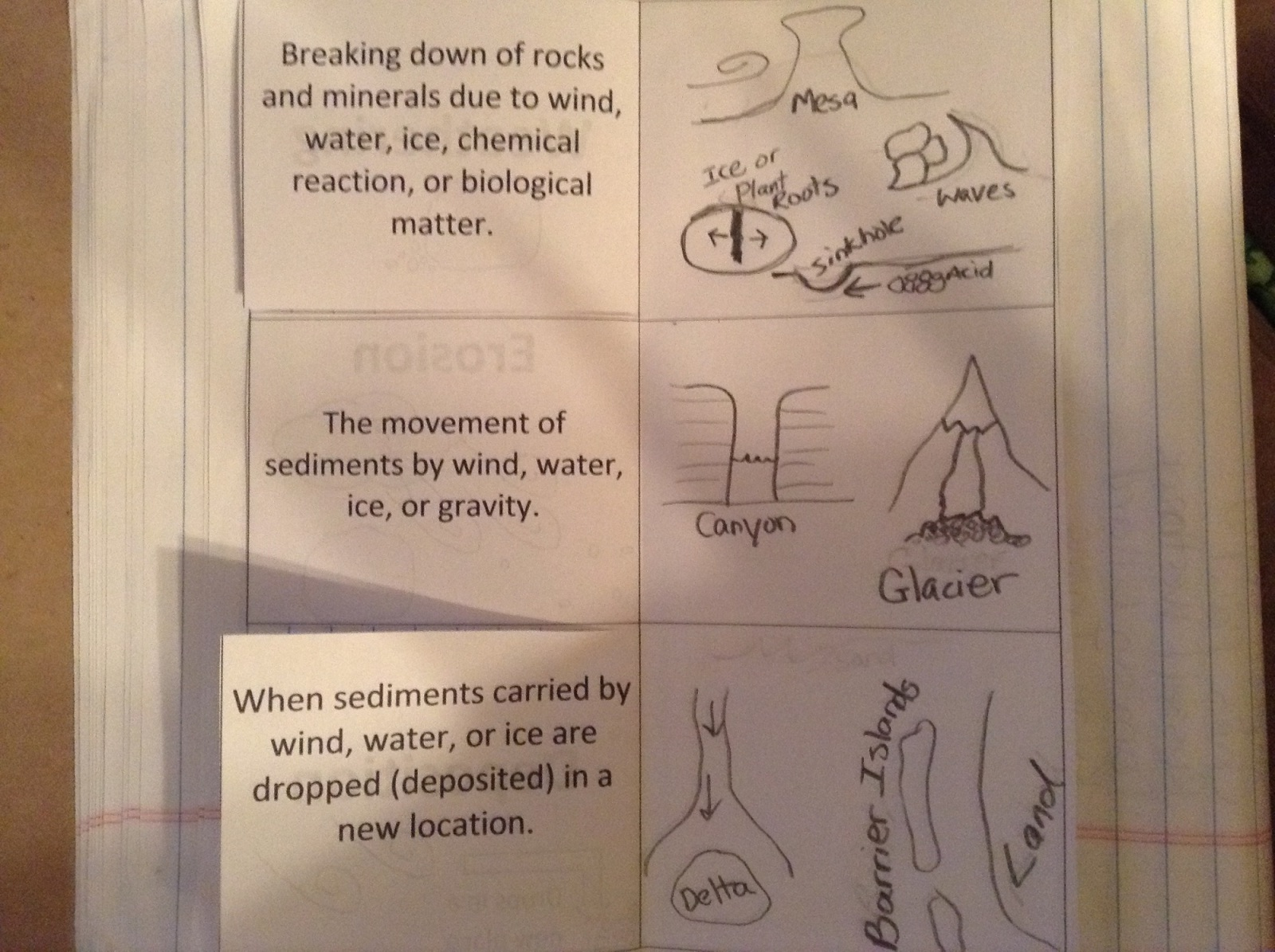 hight resolution of Fifth grade Lesson Weathering