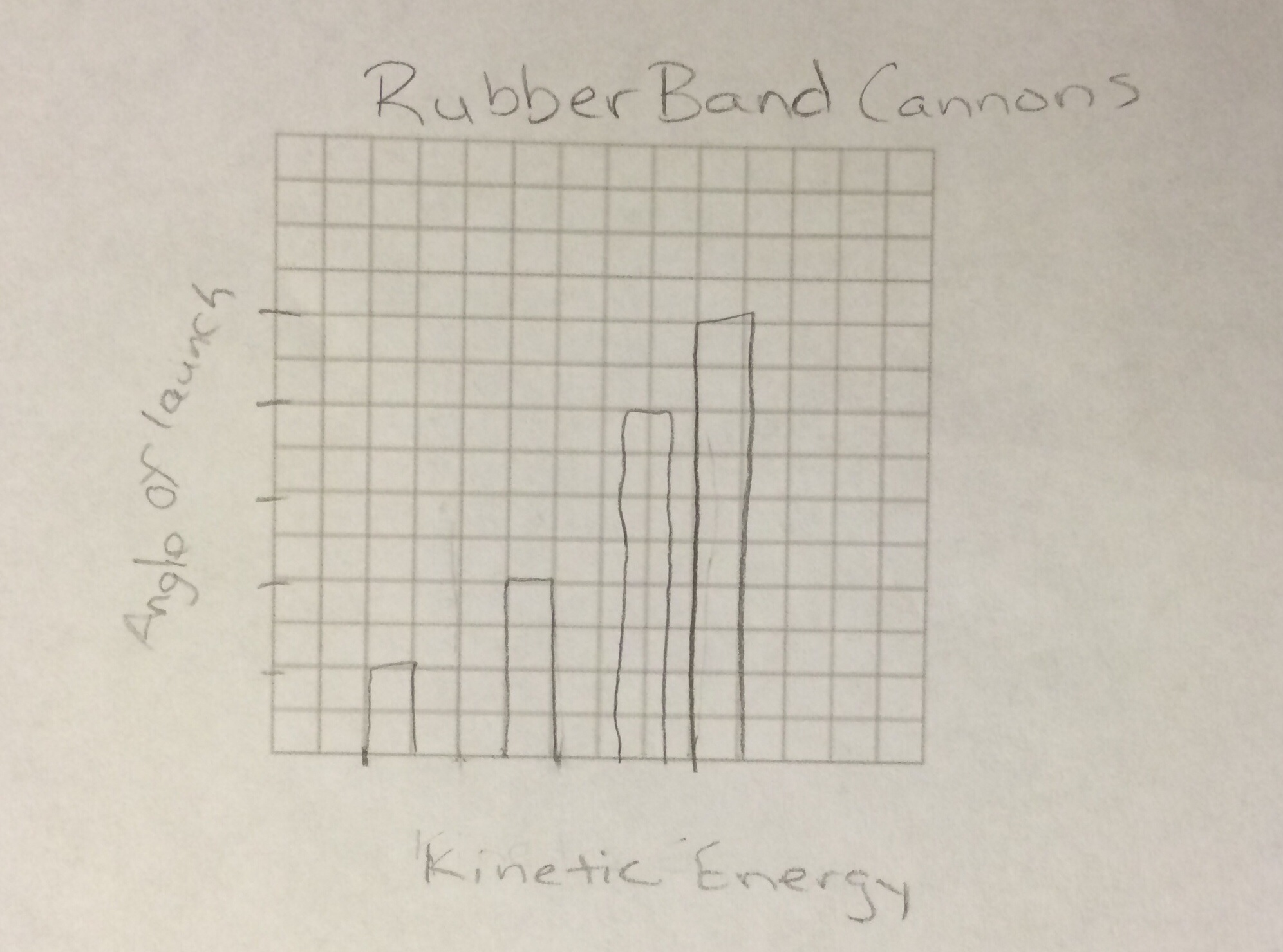 Lesson Kinetic And Potential Energy Lab Rotation