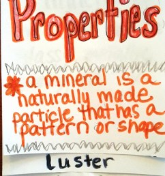 Lesson Minerals and Their Properties   BetterLesson [ 846 x 2047 Pixel ]