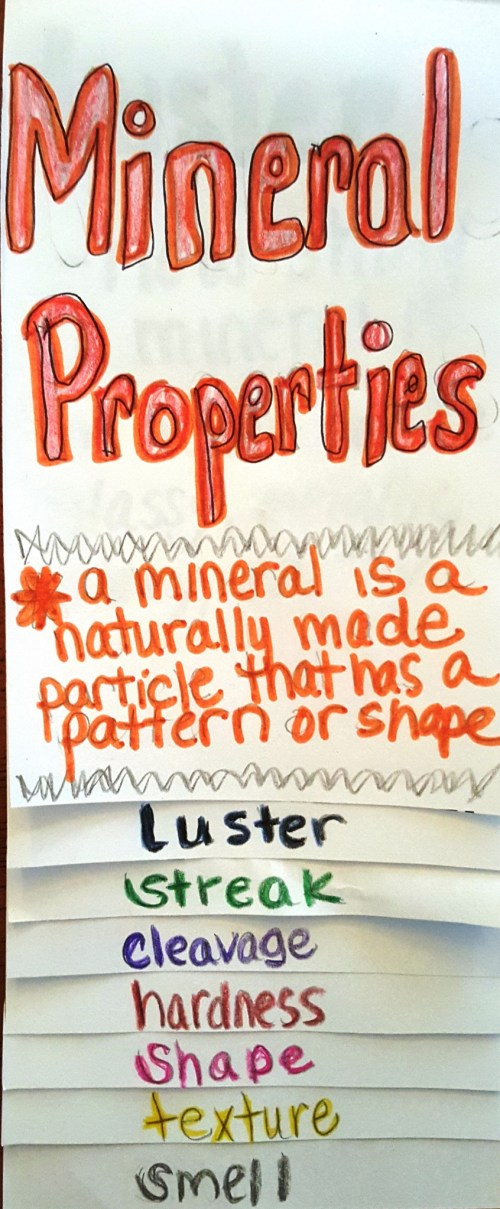 small resolution of Lesson Minerals and Their Properties   BetterLesson