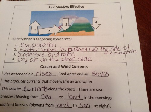 small resolution of Fifth grade Lesson Key Influences on Climate   BetterLesson