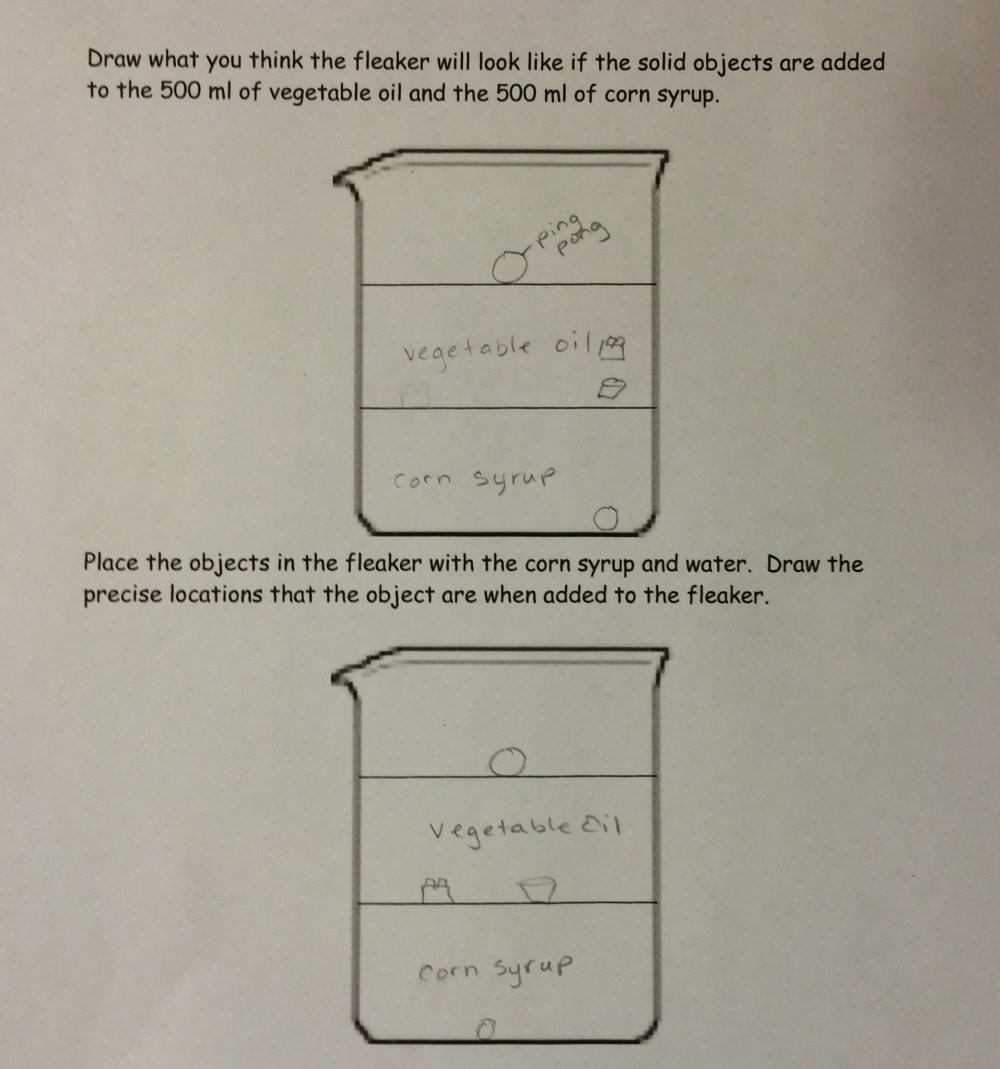 medium resolution of Lesson Density Column Lab   BetterLesson