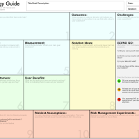 This UX Strategy Guide helps designers make better decisions