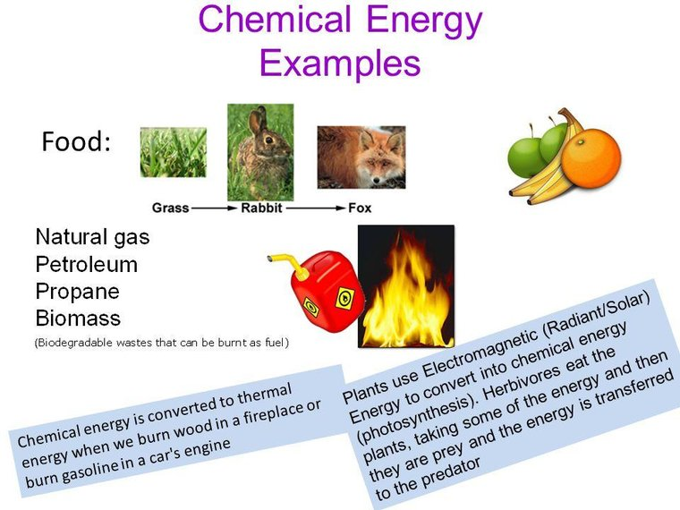 Examples Energy Kinetic Chemical