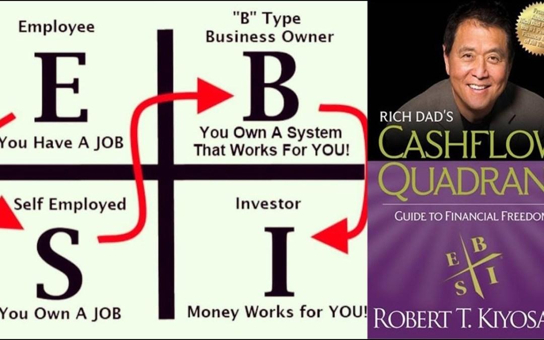 Amazon & Kiyosaki's Cashflow Quadrant