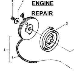 Eager Beaver Chainsaw Parts Diagram Motorcycle Turn Signal Wiring Chinese Symbol For ~ Elsavadorla