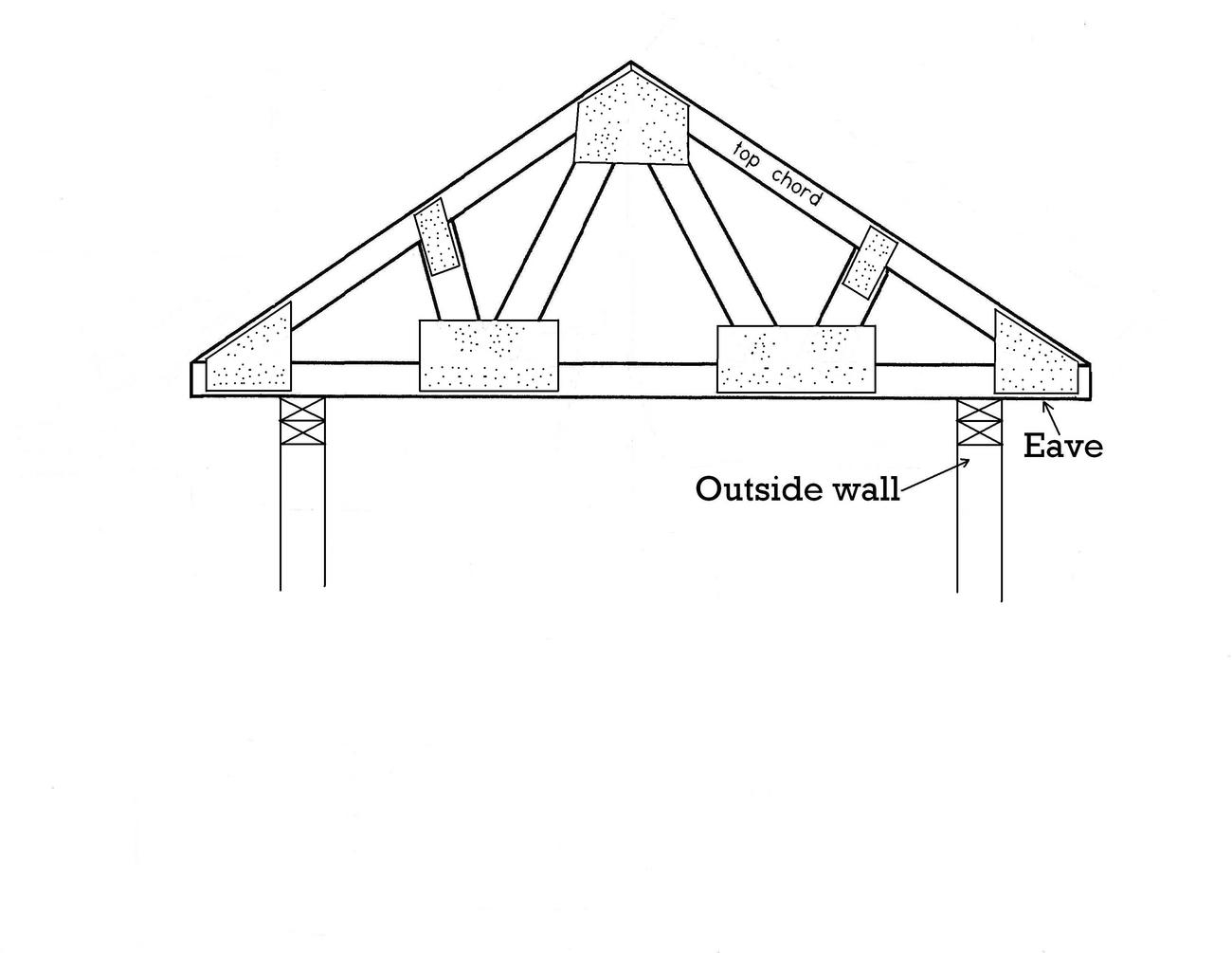 truss style diagram pioneer deh 245 wiring pin image roof trussjpg on pinterest