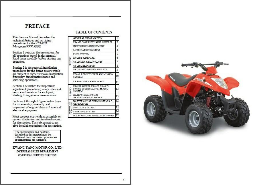 Kymco Mongoose / KXR 50-90 Quad ATV Service Repair