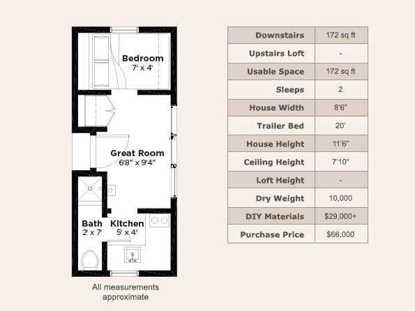 Tiny Home And House Plans Floor Plan Designs For Tiny