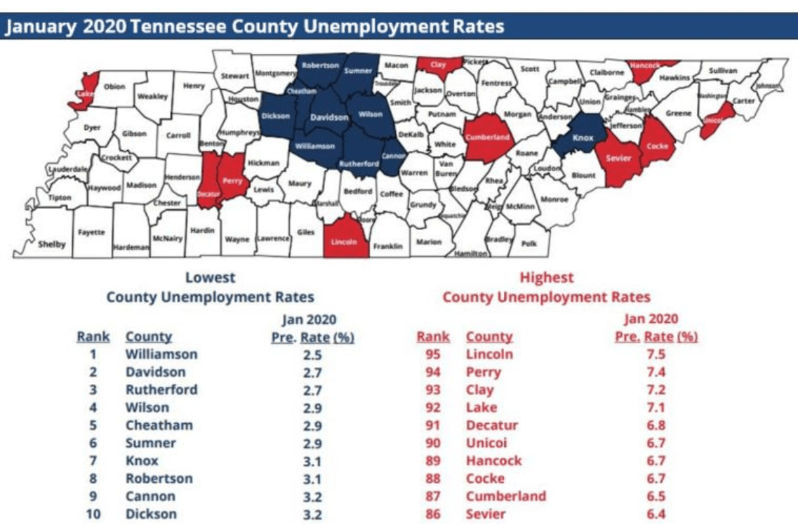 Rutherford County has Second Lowest Unemployment Rate in TN ...