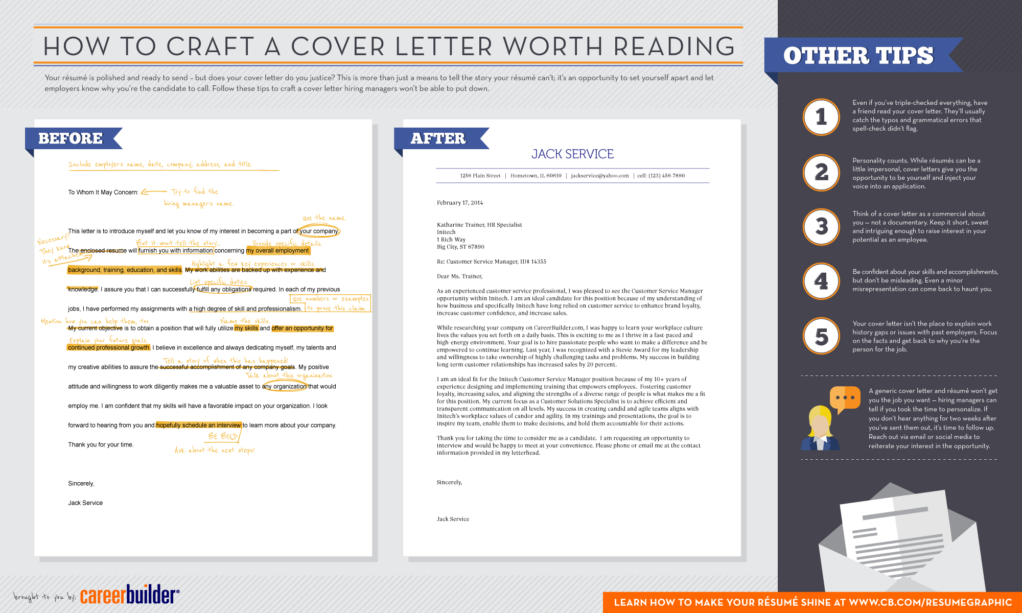 Cover Letters For Resumes Infographic How To Craft A Cover Letter Worth Reading Careerbuilder