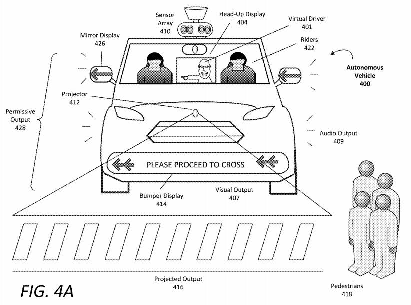 Auto Tech & Logistics Patent Watch: Autonomous Routing, AR