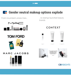 brands are not just including men but also making men their core target market with the advent of subscription commerce for men s personal care products  [ 1100 x 894 Pixel ]