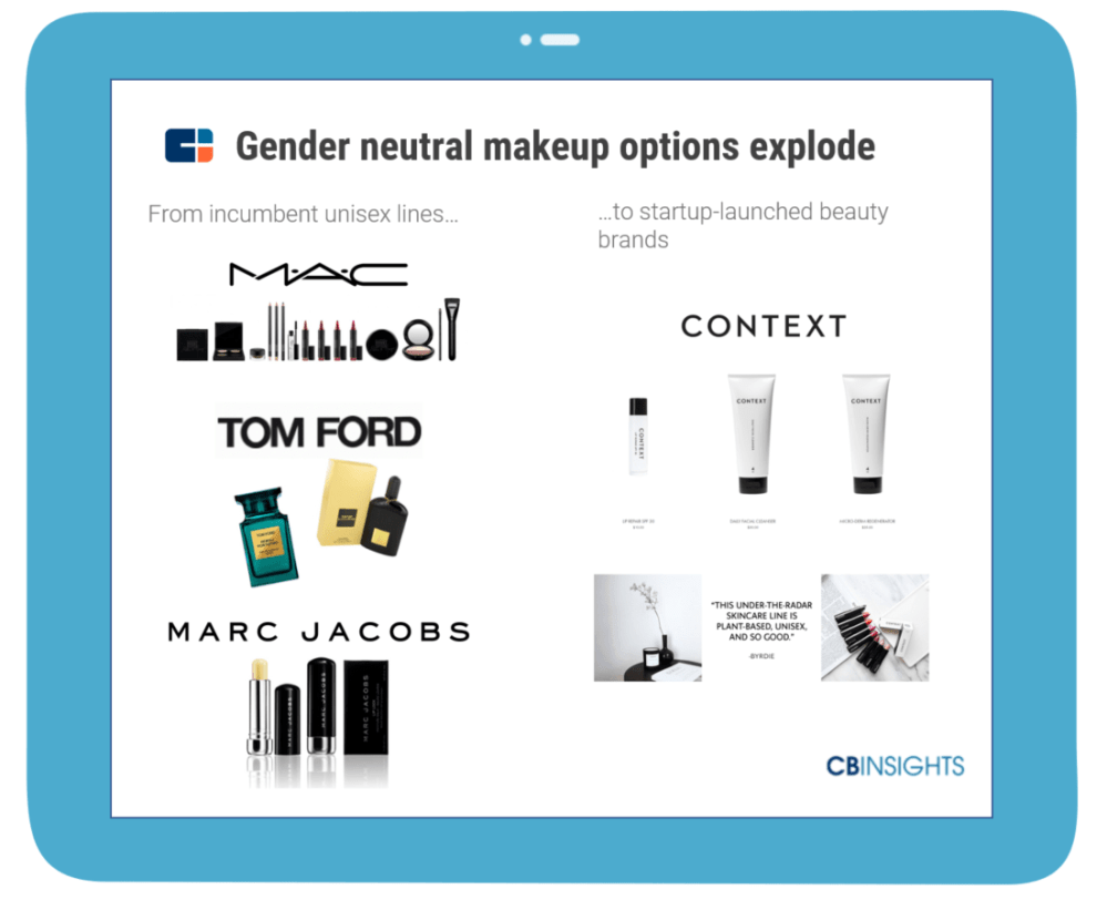 medium resolution of brands are not just including men but also making men their core target market with the advent of subscription commerce for men s personal care products