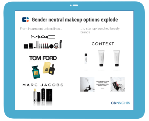 small resolution of brands are not just including men but also making men their core target market with the advent of subscription commerce for men s personal care products