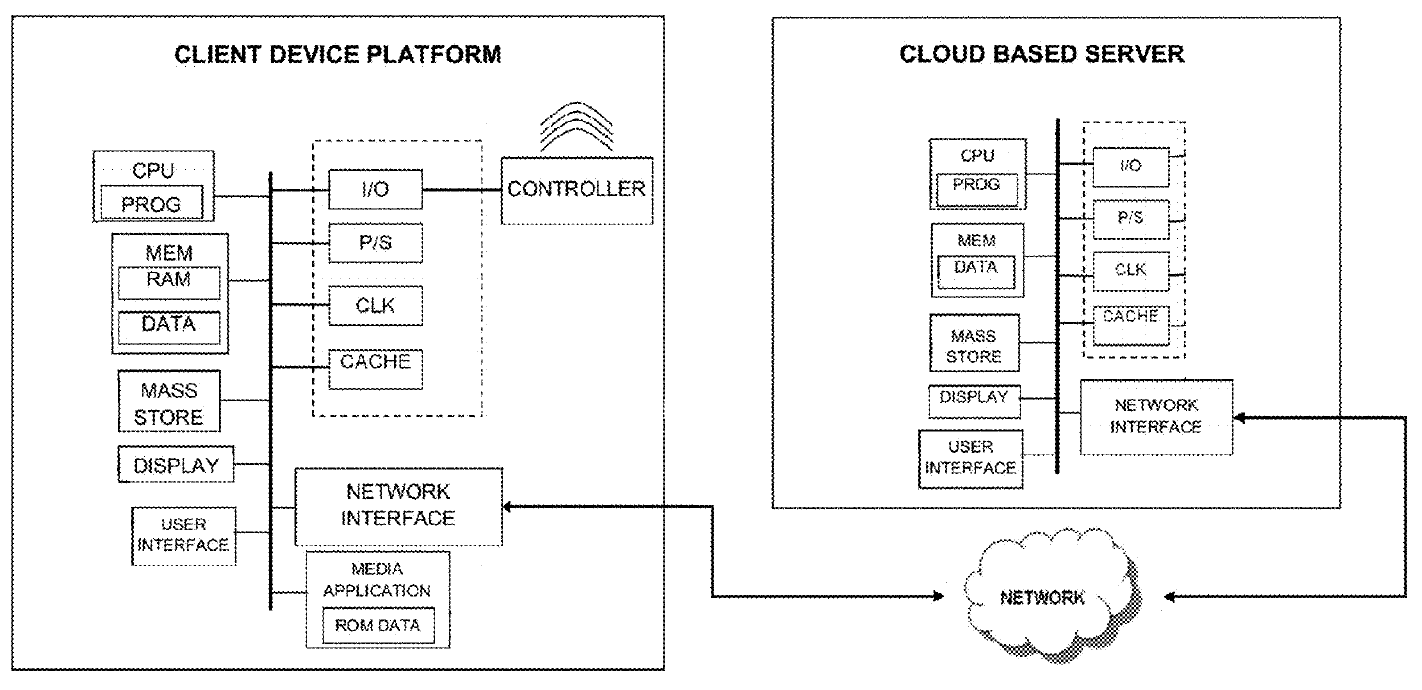 What Patents From Google, Microsoft, Nvidia, & More Tell