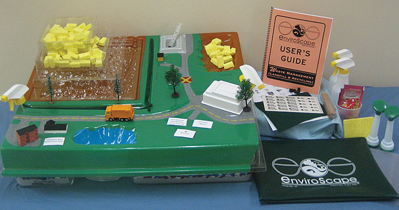 plant cell diagram project ideas bosch 5 pin relay spotlight wiring landfill education | recycling tools waste management