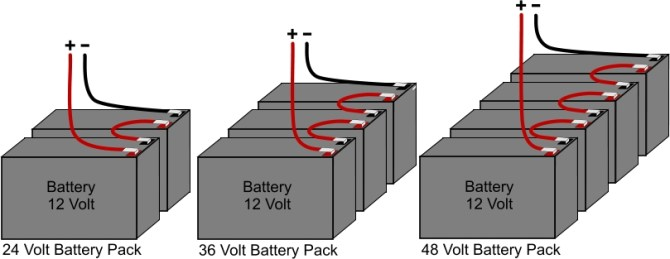 battery pack wiring guide  electricscooterparts support
