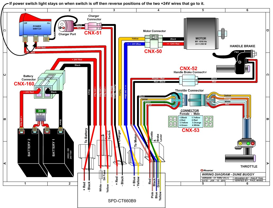 Mx500 Battery Wiring Harness Expert Schematics Diagram For Dune Buggy Razor Www Topsimages Com Trackball