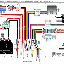 Vw Sand Rail Wiring Diagram Western Snow Plow Ford Razor Dune Buggy Speed Controller Conversion